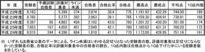26年度試験結果成績原因論分.jpg